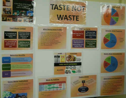 "In February's ""Taste not Waste"" public education and research project, 200 volunteers sorted and weighed food waste at WVU dining halls for a week. Next step: use it to generate electricity."